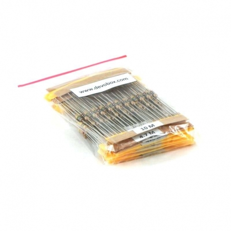 Resistor Kit+ (Basic)